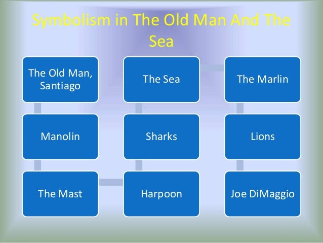 symbolism in the old man in Esoteric symbolism and allegory in faulkner's old man posted on november 18, 2010 by jay008 in bible, books/literature,  faulkner's rich usage of symbols, .
