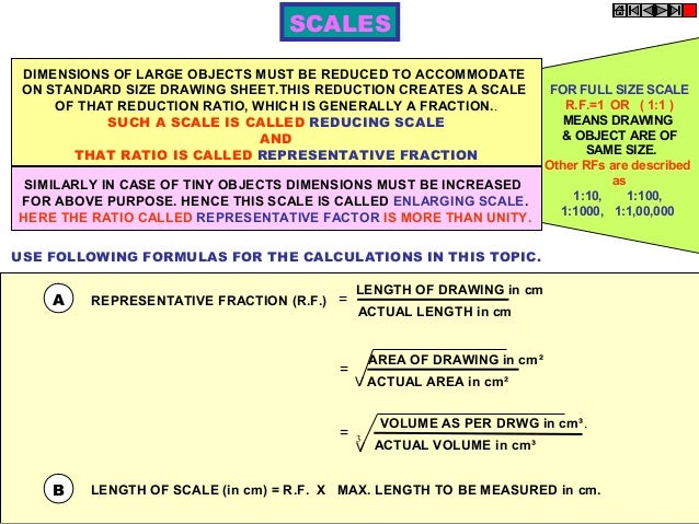 Scales Engineering Drawinggraphics