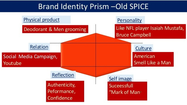 old spice brand positioning