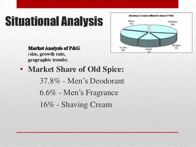 Old Spice: Wild Collection Case Study