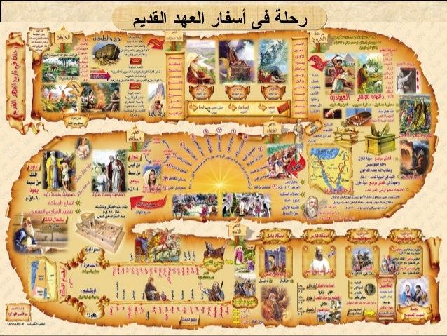 رحلة فى أسفار العهد القديم