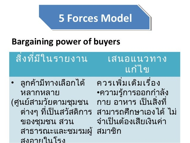 สิ่งที่มีในรายงาน เสนอแนวทาง แก้ไข • มี suppliers เป็น จำานวนมาก โดยไม่มีความแตกต่าง กันระหว่าง supplier แต่ละราย - Bargai...