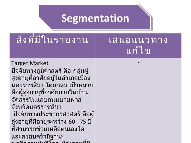 สิ่งที่มีในรายงาน เสนอแนวทาง แก้ไข Positioning การวางตำาแหน่งของการบริการ คือเป็นการดูแลผู้สูงอายุ วาง ตำาแหน่งการบริการใน...