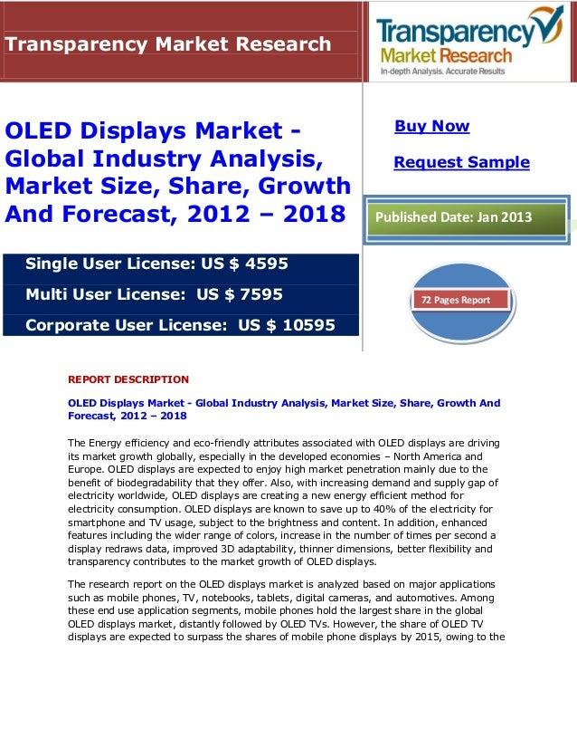 Transparency Market ResearchOLED Displays Market -                                                   Buy NowGlobal Industr...
