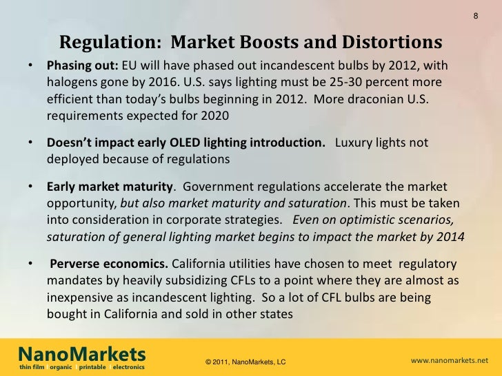 Oled Lighting Trends And Opportunities