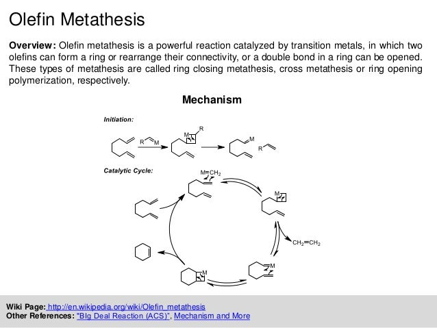 olefin ring metathesis The allylic chalcogen effect in olefin metathesis yuya€a€lin and€benjamin€g€davis review olefin metathesis has emerged as a powerful tool in organic variation of olefin metathesis: cm = cross-metathesis rcm = ring-closing metathesis rom = ring-opening metathesis.