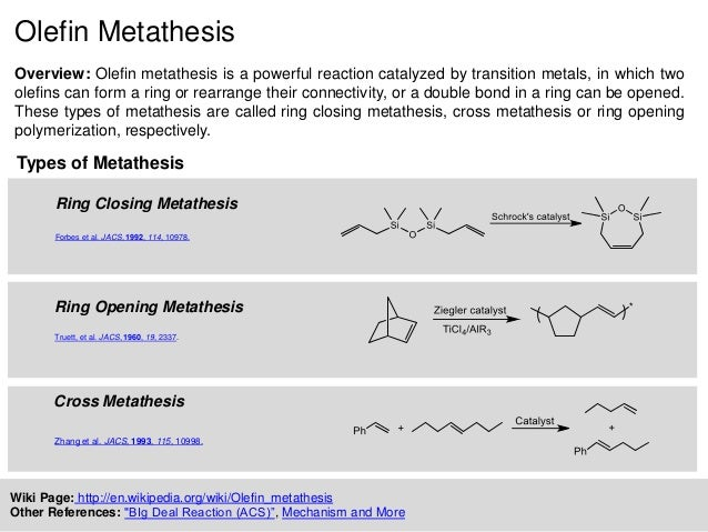 metathesis technology Olefin metathesis in organic synthesis wendy jen macmillan group meeting january 17, 2001 i well-defined alkene metathesis catalysts ii applications of olefin metathesis.