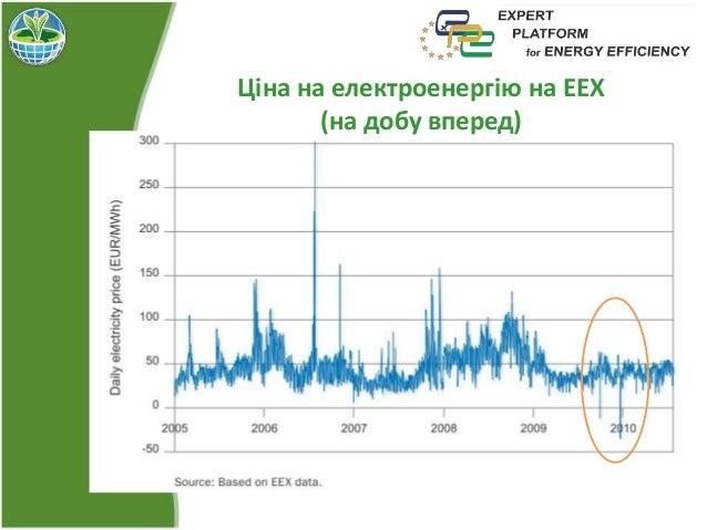 Відновлювана та атомна енергетика: разом чи проти? Європейські тренди та українські перспективи Slide 3