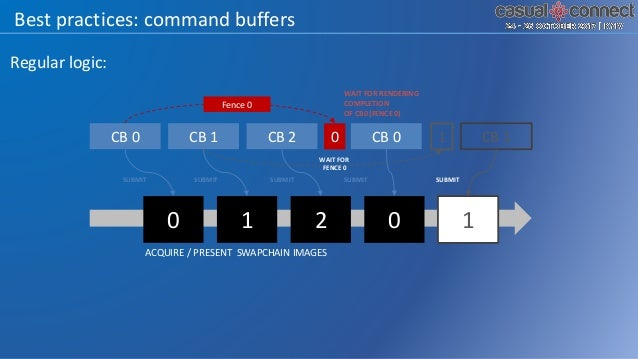 Best practices: command buffers Better solution: 0 1 2 0 CB 0 CB 1 CB 2 CB 00 Get Fence 0 signal next CB 1 1 SUBMIT SUBMIT...