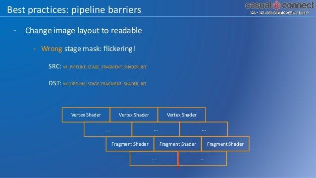 Best practices: pipeline barriers Vertex Shader ... Fragment Shader Vertex Shader ... Fragment Shader Vertex Shader ... Fr...