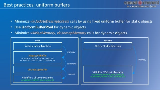 Best practices: other recommendations • Cache everything as much as you can • 'std140' layout for uniform buffers should b...