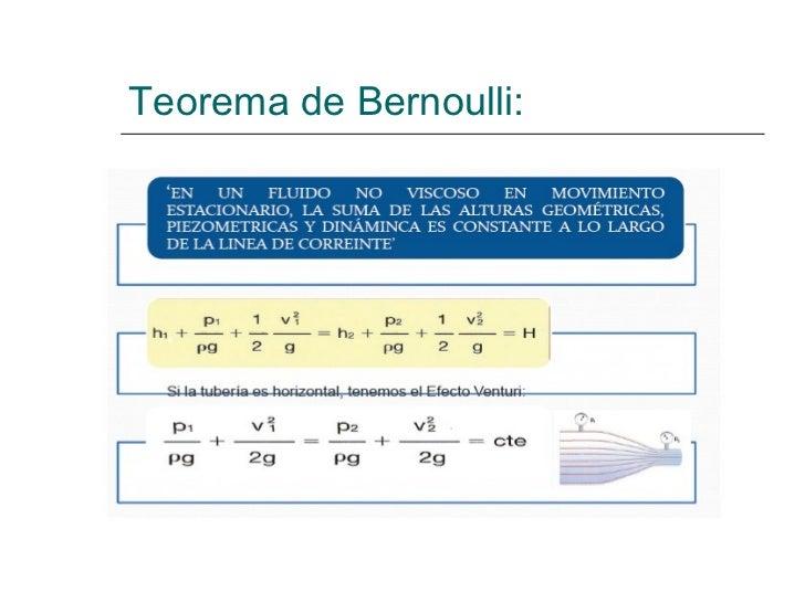 Teorema de Bernoulli: