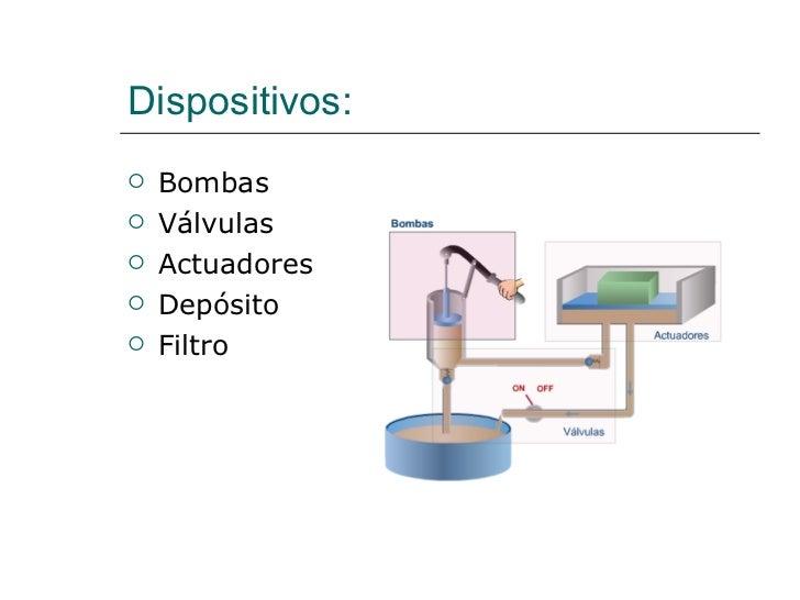 Dispositivos: <ul><li>Bombas  </li></ul><ul><li>Válvulas  </li></ul><ul><li>Actuadores </li></ul><ul><li>Depósito </li></u...