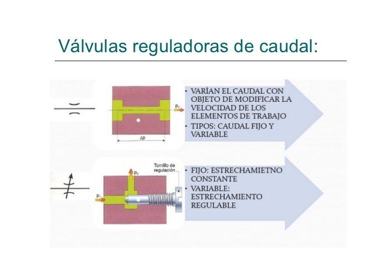 Válvulas reguladoras de caudal: