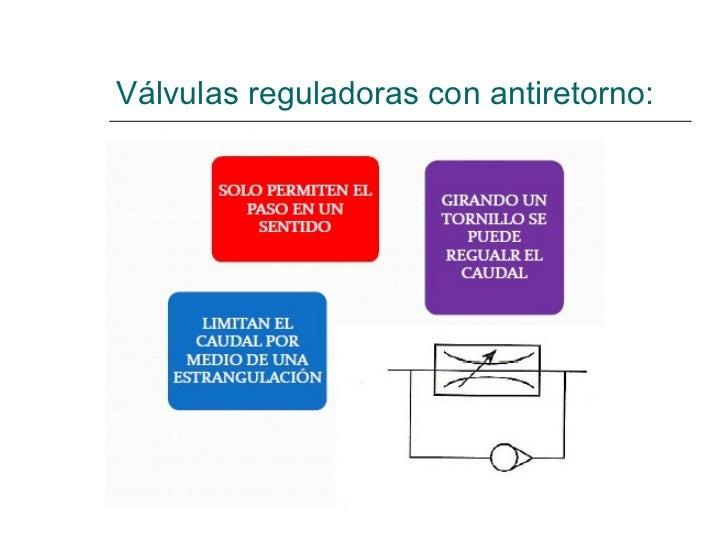 Válvulas reguladoras con antiretorno: