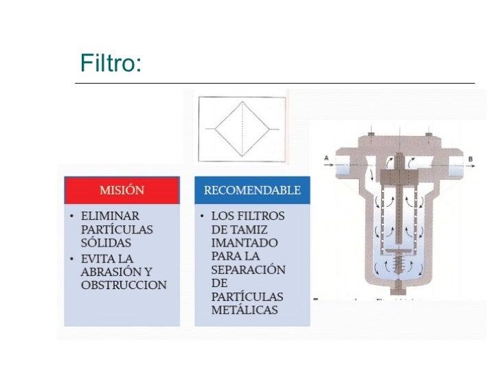 Filtro: