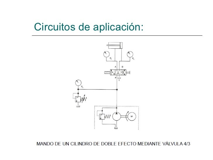 Circuitos de aplicación: