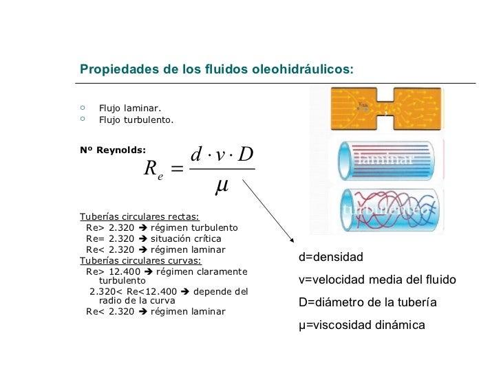 Propiedades de los fluidos oleohidráulicos: <ul><li>Flujo laminar. </li></ul><ul><li>Flujo turbulento.  </li></ul><ul><li>...
