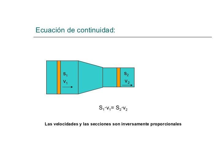 Ecuación de continuidad: s 2 v 2 s 1 v 1 S 1  v 1 = S 2  v 2 Las velocidades y las secciones son inversamente proporcion...
