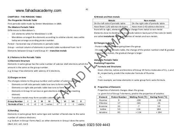 Olevels chemistry notes gce and igcse urtaz Gallery