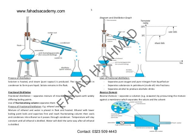 Olevels chemistry notes gce and igcse 6 ccuart Images