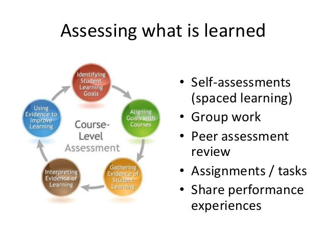 assessment and learner Although learner needs assessment encompasses both what learners know and can do (learner proficiencies) and what they want to learn and be able to do.