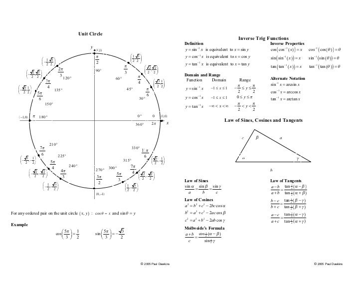 Olga-lednichenko-calculus-algebra-trigonometry-pdf-trig