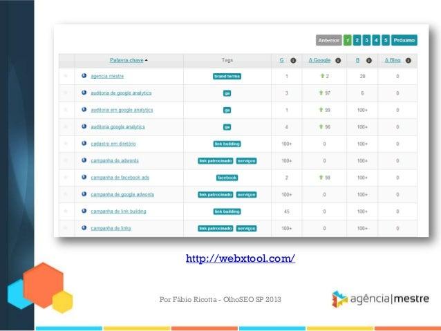 Por Fábio Ricotta - OlhoSEO SP 2013http://webxtool.com/