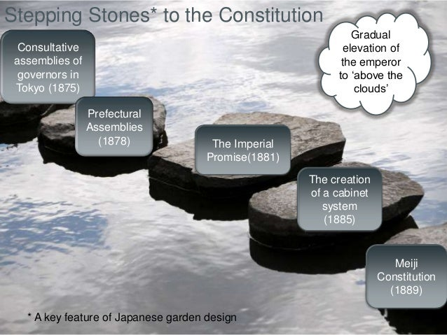 the constitution of meiji japan English: meiji constitution / constitution of the empire of japan (dai-nippon teikoku kenpō)  promulgation of the constitution of great japanjpg 695 × 519.