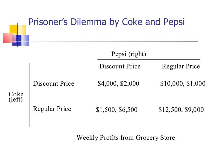 coke and pepsi and duopoly and oligopoly Still trying to find a sample essay on parallel analysis of duopoly and rivalry strategies of pepsi and coke for free well, you're at the right place.