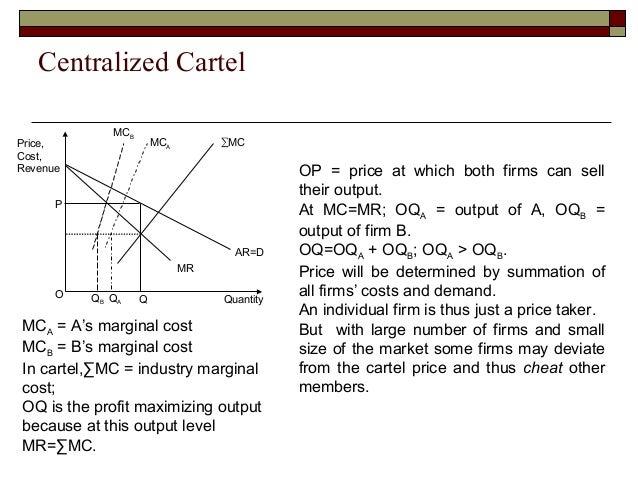 market sharing cartel oligopoly