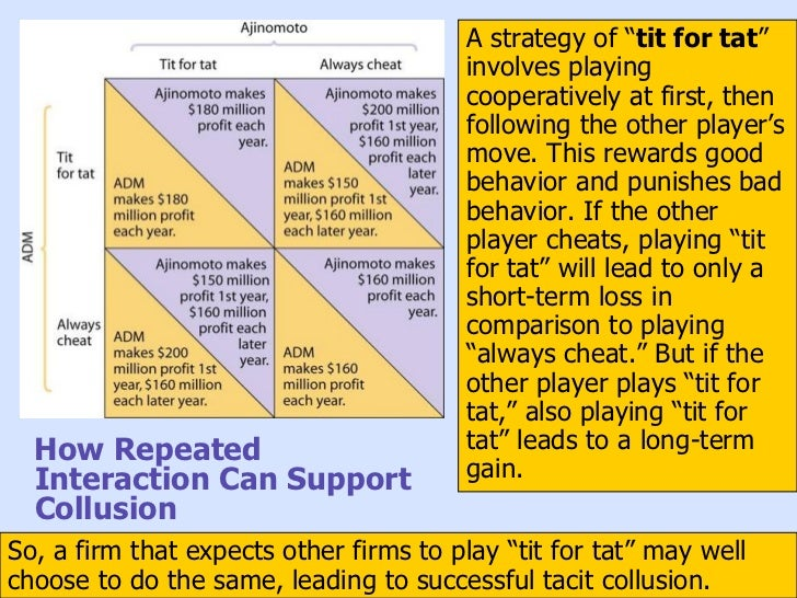 oligopoly pricing and game theory In our previous lesson on oligopoly, we showed how payoff matrices and game theory could be used to analyze the strategic, interdependent behavior of two firms when.