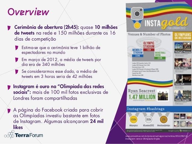 Olimpiadas 2012 e Redes Sociais