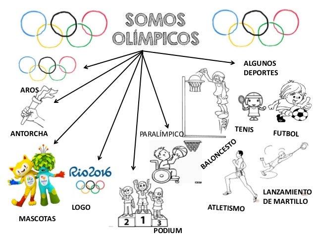 SOMOS OLÍMPICOS AROS ANTORCHA MASCOTAS LOGO ALGUNOS DEPORTES PARALÍMPICO PODIUM LANZAMIENTO DE MARTILLO