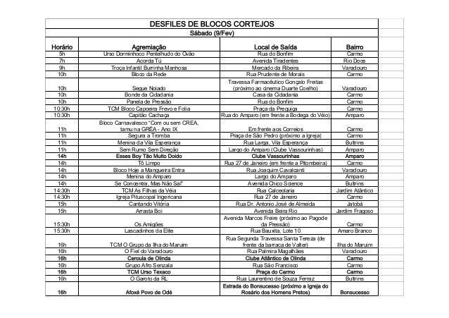 DESFILES DE BLOCOS CORTEJOS                                             Sábado (9/Fev)Horário               Agremiação    ...