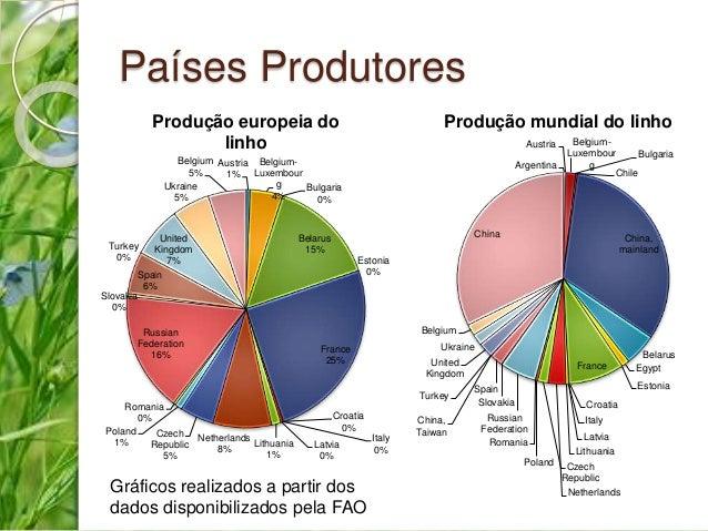 """Bibliografia   """"O Linho e a sua Cultura""""  Carlos Castro e Miguel Sequeira (1995) Vila Real UTAD"""