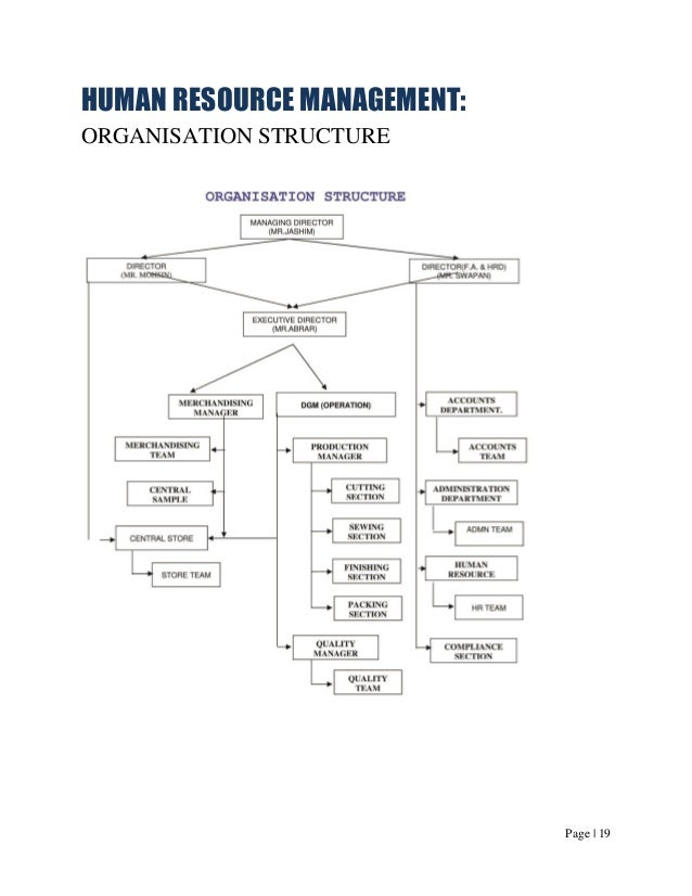 marks spencer organisational structure Poundland is a british variety store chain founded in 1990, with a single price-point on most items costing £1, including clearance items as well as proprietary brands.