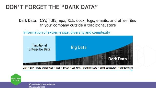 """#OpenDataScienceMeans #AnacondaCON DON'T FORGET THE """"DARK DATA"""" Dark Data: CSV, hdf5, npz, XLS, docx, logs, emails, and ot..."""
