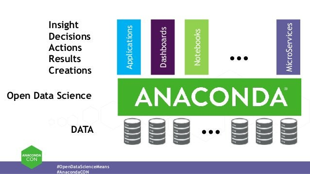 #OpenDataScienceMeans #AnacondaCON DATA Open Data Science Insight Decisions Actions Results Creations … … Applications Das...