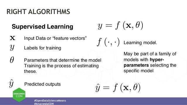 """#OpenDataScienceMeans #AnacondaCON RIGHT ALGORITHMS y = f (x, ✓)Supervised Learning x y ✓ Input Data or """"feature vectors"""" ..."""