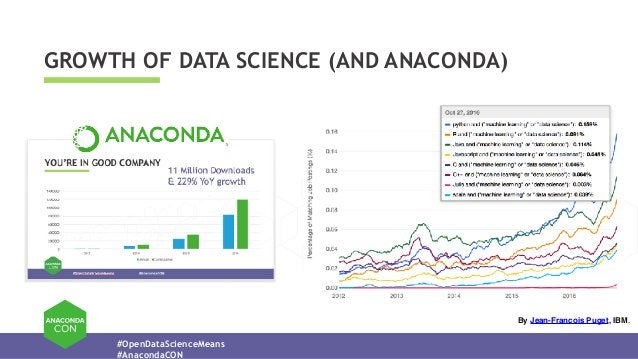 #OpenDataScienceMeans #AnacondaCON GROWTH OF DATA SCIENCE (AND ANACONDA) ByJean-Francois Puget, IBM.