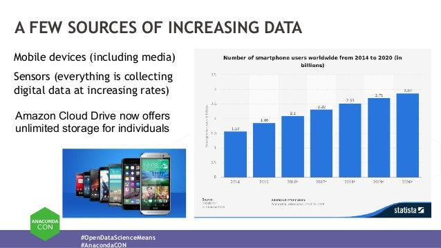 #OpenDataScienceMeans #AnacondaCON A FEW SOURCES OF INCREASING DATA Mobile devices (including media) Sensors (everything i...