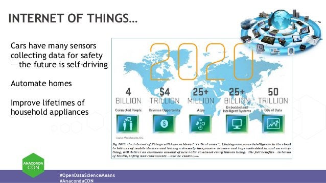 #OpenDataScienceMeans #AnacondaCON INTERNET OF THINGS… Cars have many sensors collecting data for safety  — the future is...