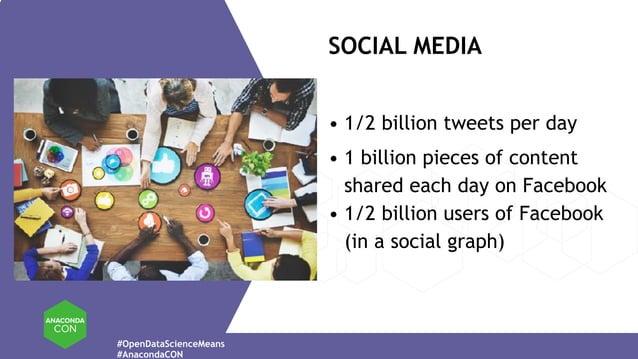 #OpenDataScienceMeans #AnacondaCON SOCIAL MEDIA • 1/2 billion tweets per day • 1 billion pieces of content shared each da...