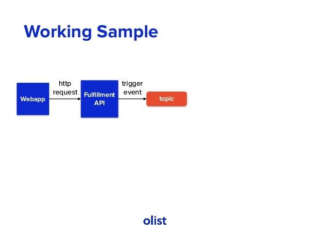 Olist Architecture v2 0