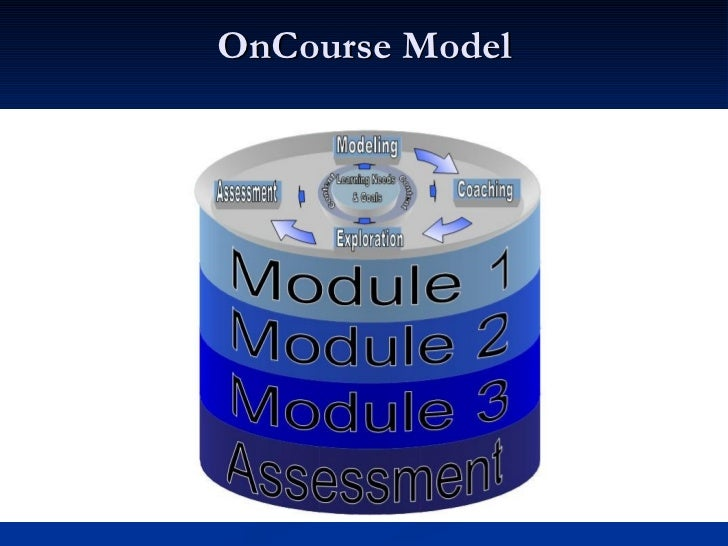 instructional design models for online learning