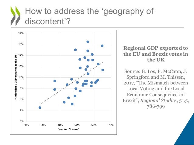 pdf Анализ и стратегическое планирование