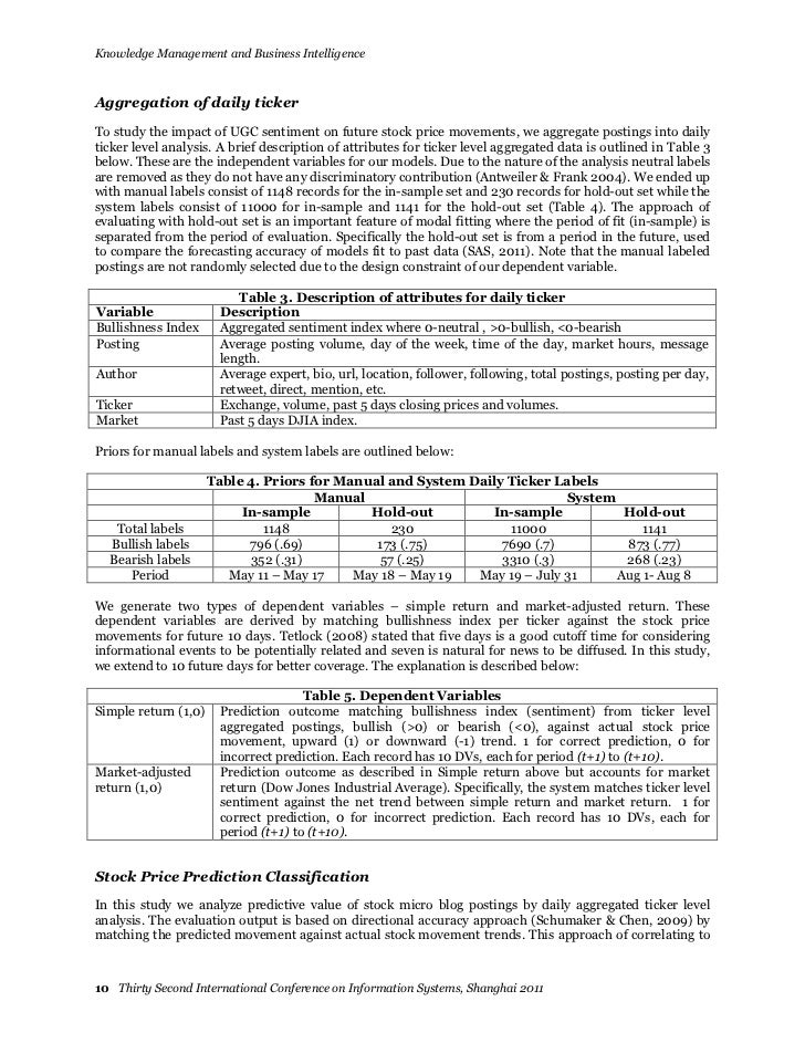 Knowledge Management and Business IntelligenceAggregation of daily tickerTo study the impact of UGC sentiment on future st...