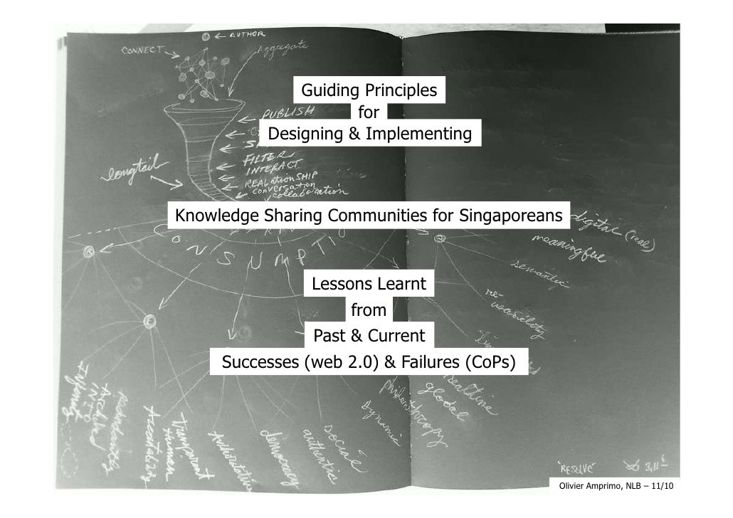 Guiding Principles                       for            Designing & Implementing    Knowledge Sharing Communities for Sing...
