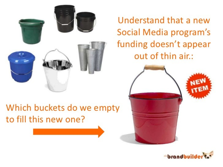 Understand that a new<br />Social Media program's<br />funding doesn't appear<br />out of thin air.:<br />Which buckets do...